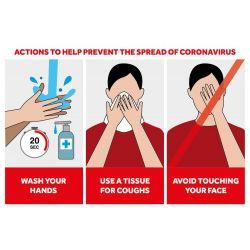 Coronavirus Actions Sign